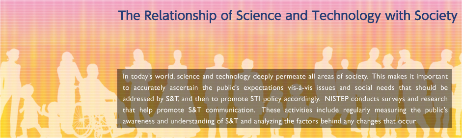 The Relationship of Science and Technology with Society