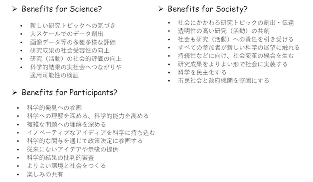 図表5 シチズンサイエンスの可能性(ドイツ連邦教育研究省. 著者の仮訳)
