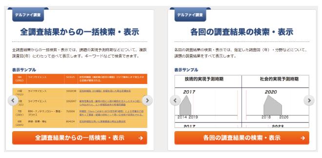 図表4 デルファイ調査検索の表示例