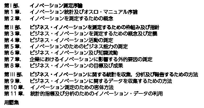 図表1 『Oslo Manual 2018』の構成 出典:『Oslo Manual 2018』1)に基づき作成した。