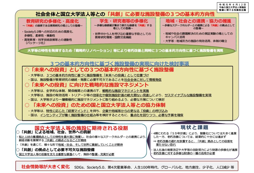 図表2 今後の国立大学法人等施設整備に係る方向性の概要