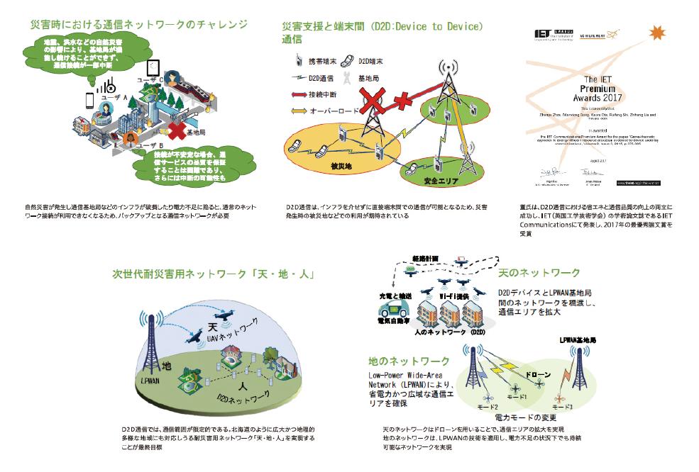 図表 「天・地・人」次世代災害支援システムの概要