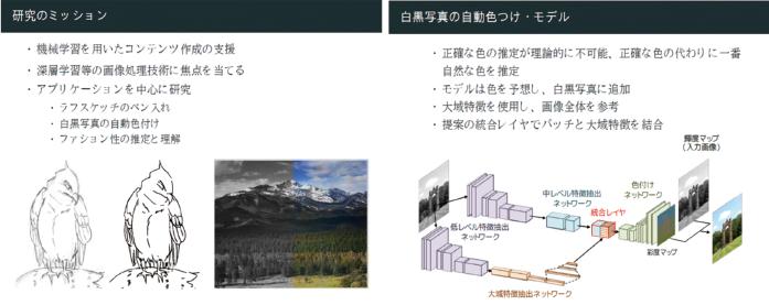 図表 スマートインカー、自動着色など深層学習を用いた画像処理技術の開発