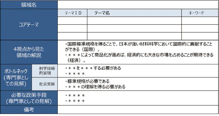 図表3 発表フォーマット