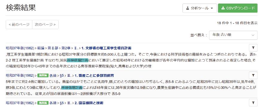 """図表3 """"所得倍増計画""""の検索結果画面(一部のみ)"""