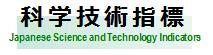 科学技術指標